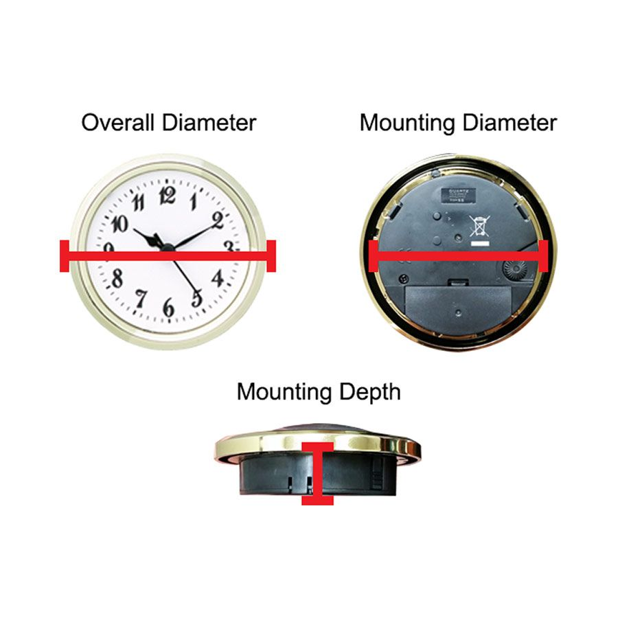 Image showing the difference between mounting and overall diameter and depth